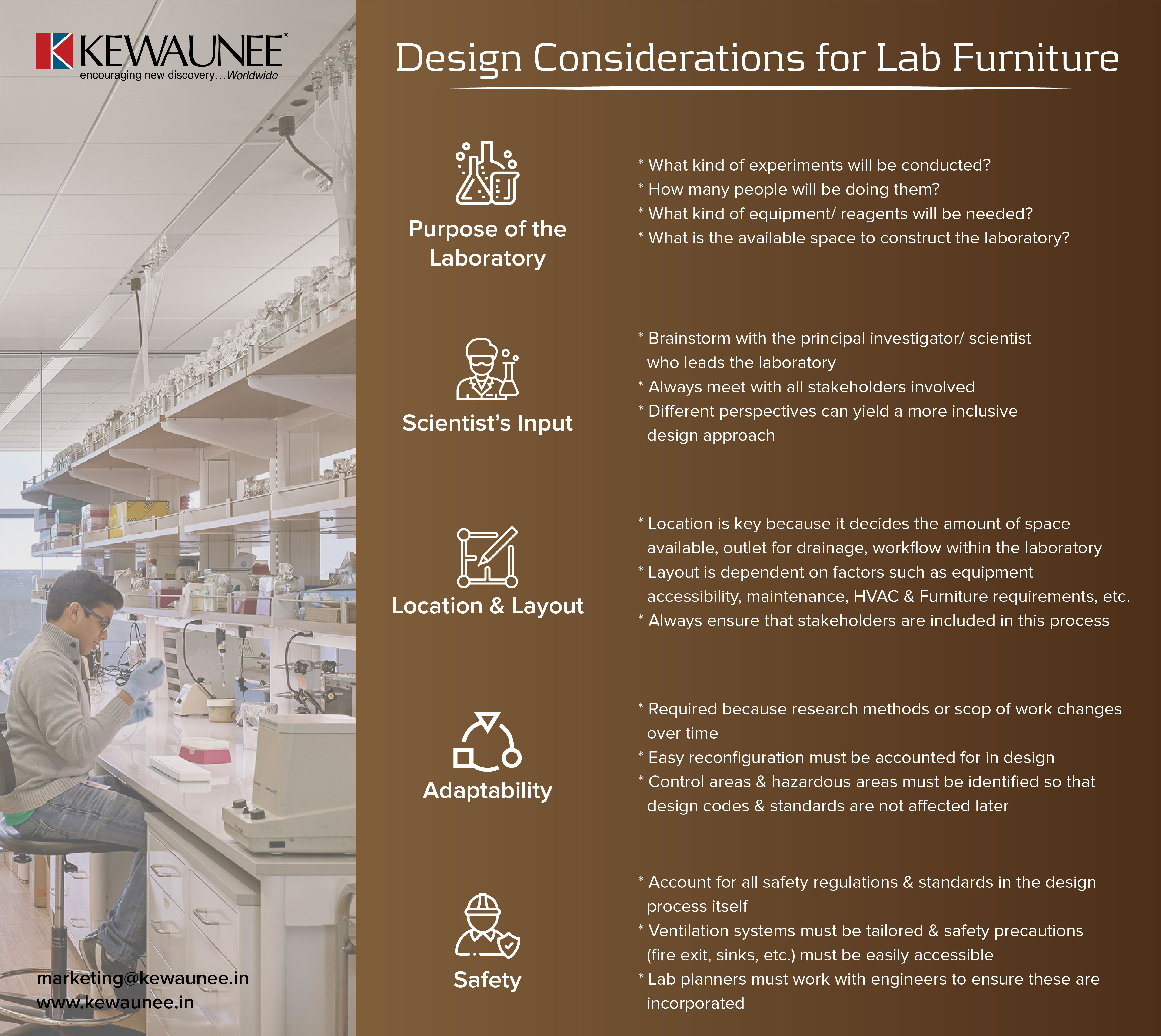 Design Considerations for Lab Furniture