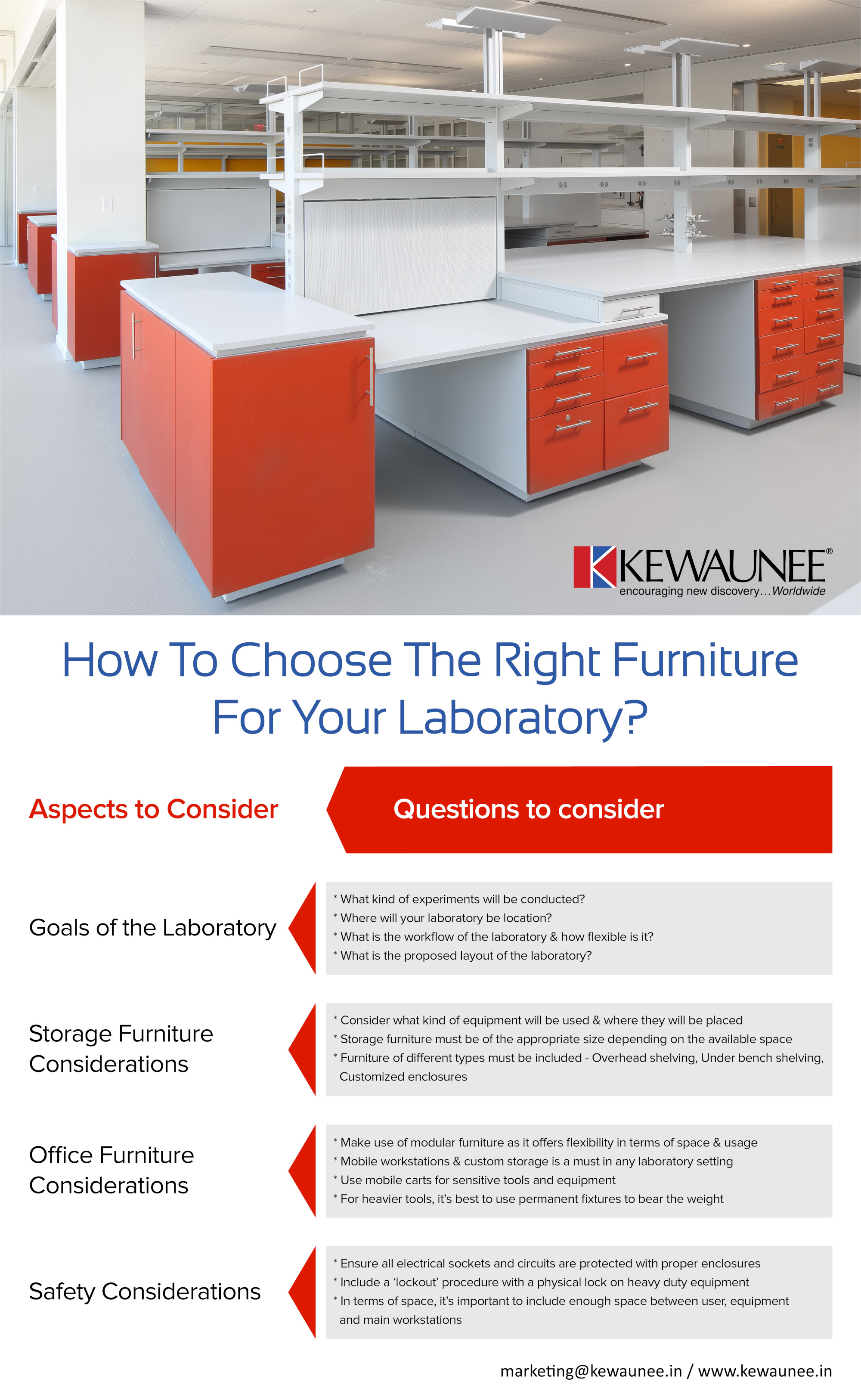 How to choose the right furniture for your laboratory?