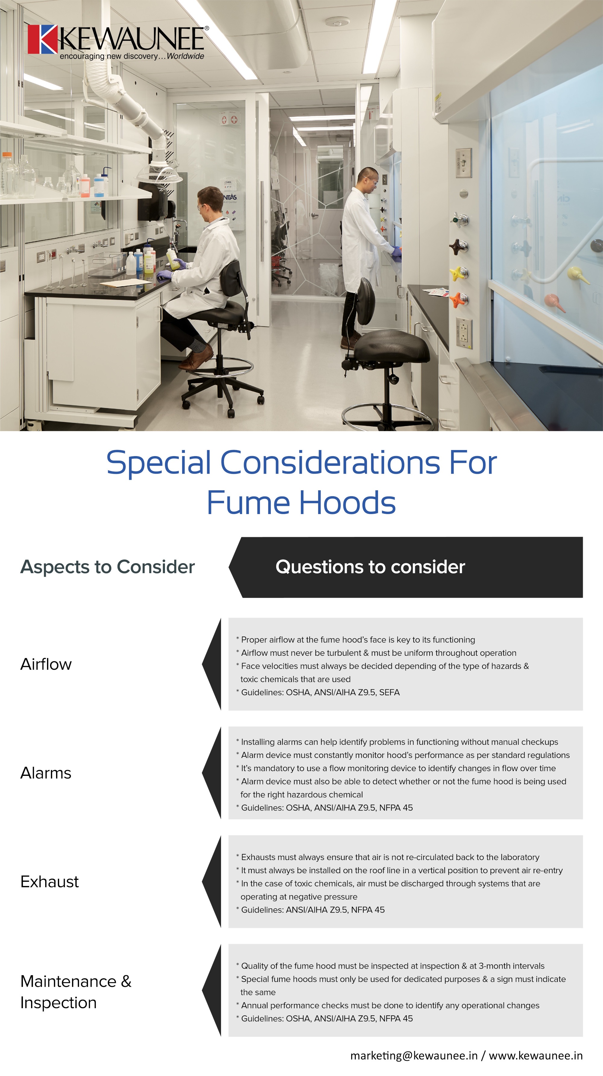Special considerations for Fume Hoods